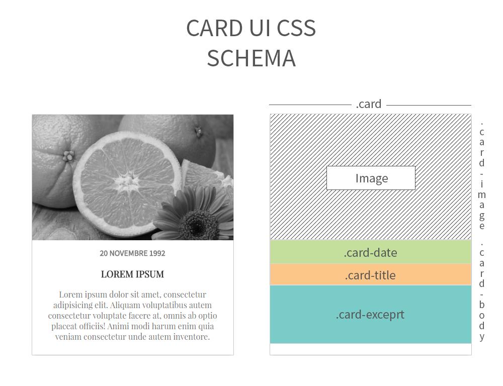 利用 Css 制作精美的卡片UI